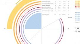 Diagram: ACM SIGGRAPH 2010 Conference