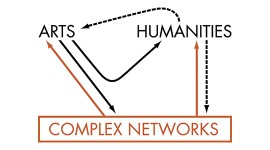 Arts, Humanities, and Complex Networks: A Leonardo E-book