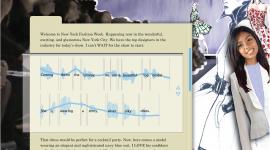 Concept & Prototype: Visualizing Speech Melody