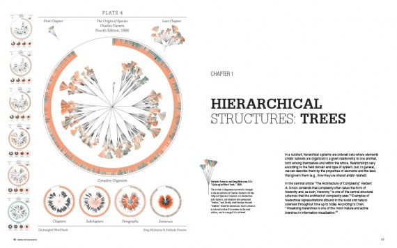 Chapter 1: Hierarchical Structures