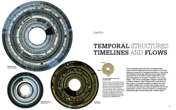 Chapter 3: Temporal Structures
